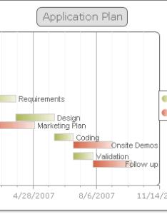 Chart undestanding radchart types gantt charts also ui for winforms documentation rh docserik