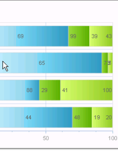 Chart undestanding radchart types stacked bar charts also ui for winforms documentation rh docserik