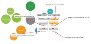 Localization | Telerik UI for WPF