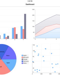 Chart overview also telerik ui for xamarin rh docserik