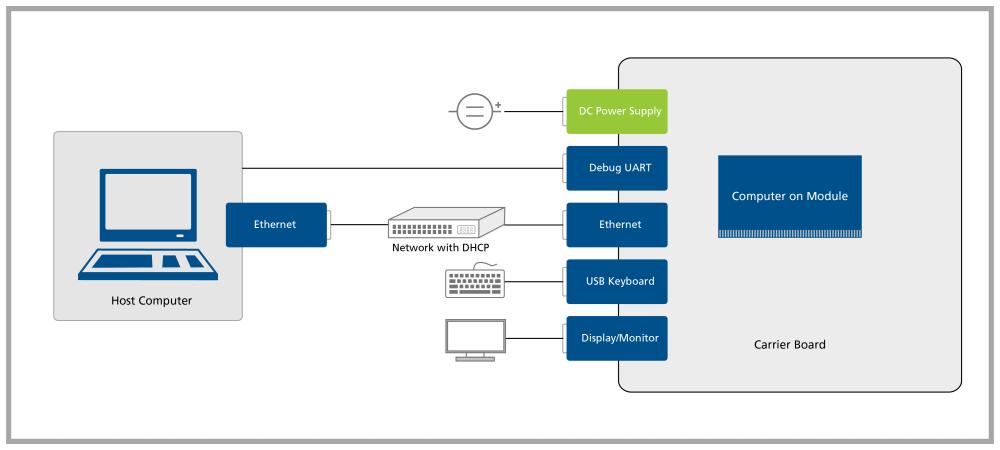 medium resolution of block diagram of keyboard wiring library mix block diagram of keyboard