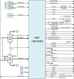 block diagram [ 900 x 880 Pixel ]