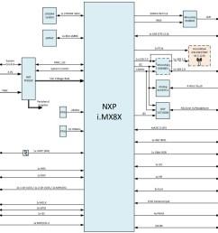 block diagram [ 1027 x 972 Pixel ]