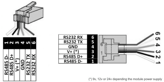 connecting rs485 modbus devices