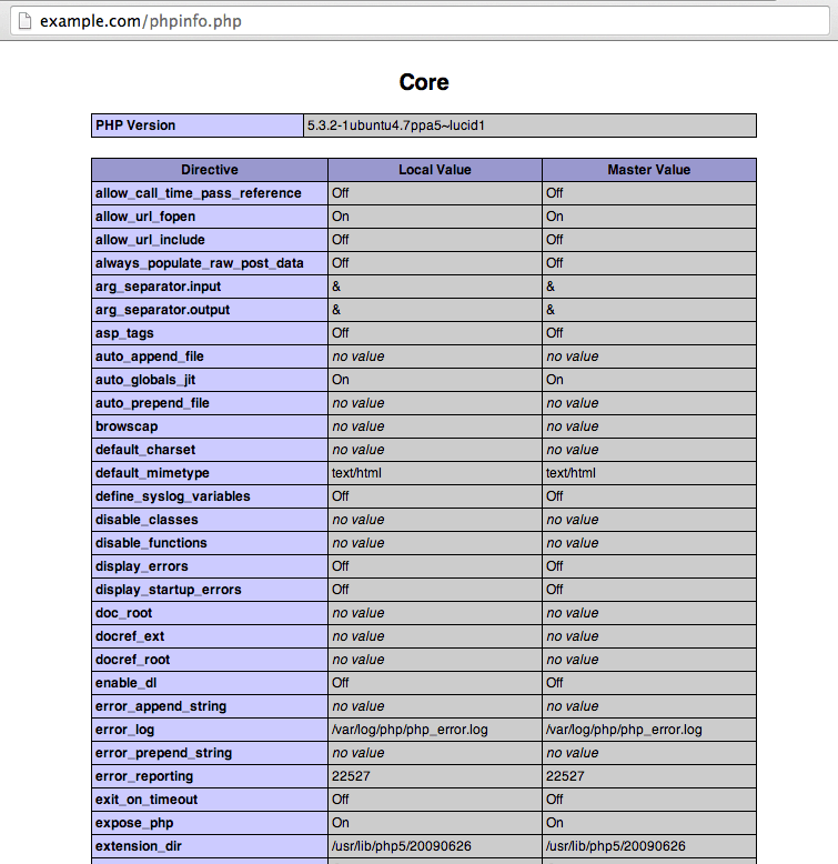 Example PHP Info Output