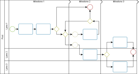 diagram example business process modeling notation 91 jeep cherokee stereo wiring chapter 8. tabular data presentation