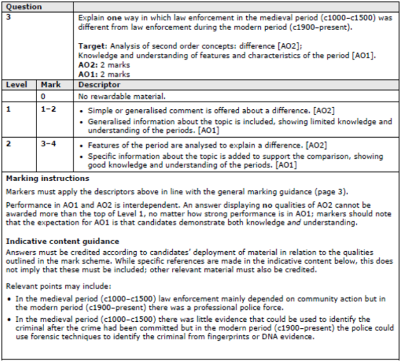 All Sample Exam Questions Collated (From Edexcel) - DocsBay