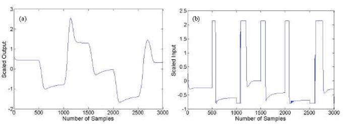 Adaptive Feedback Linearization Control of Nonlinear