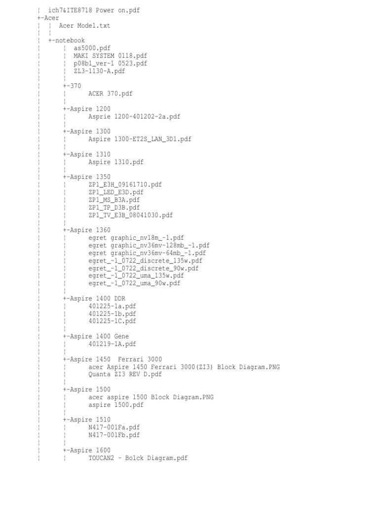 hight resolution of kumpulan shema diagram laptop docshare tips hp pavilion dv7 schematic diagramdiscrete