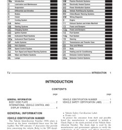 1999 jeep tj wrangler service manual introduction [ 768 x 1024 Pixel ]