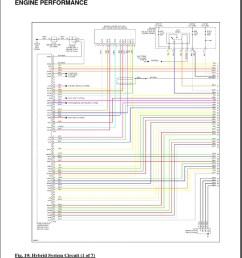 diagramas del motor hibrido toyota prius docshare tips [ 768 x 1024 Pixel ]