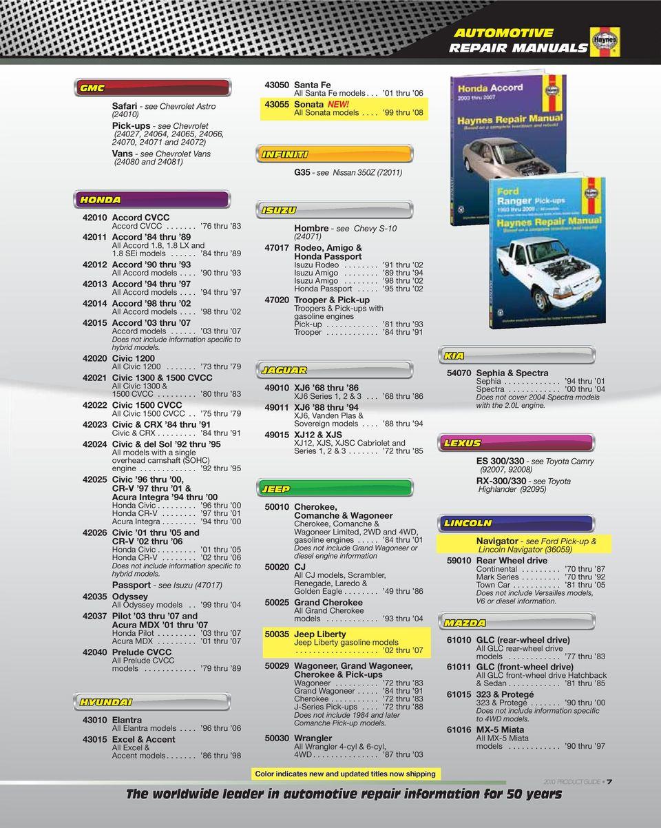 hight resolution of untitled pdf 2010 polaris atv sportsman 800 efi 62156 complete wiring diagram