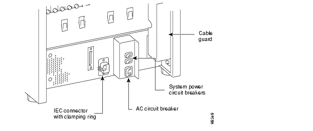 Enclosure and Power Installation