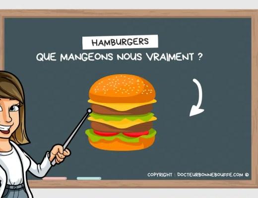hamburgers fast food vérité