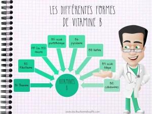 Les differentes formes de vitamine B
