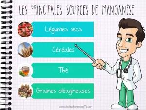 Les principales sources de manganese