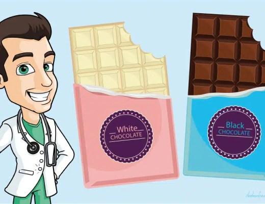 Comment profiter du chocolat