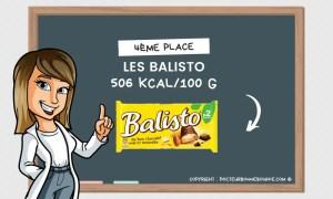 balisto calories