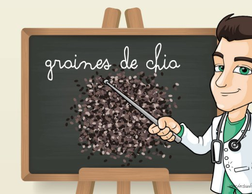 graines de chia superaliment