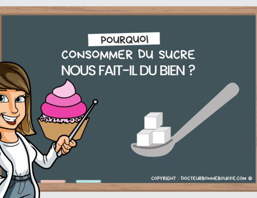 addiction au sucre cerveau
