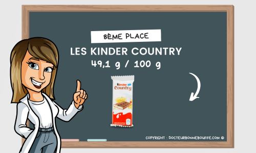 kinder country teneur en sucres