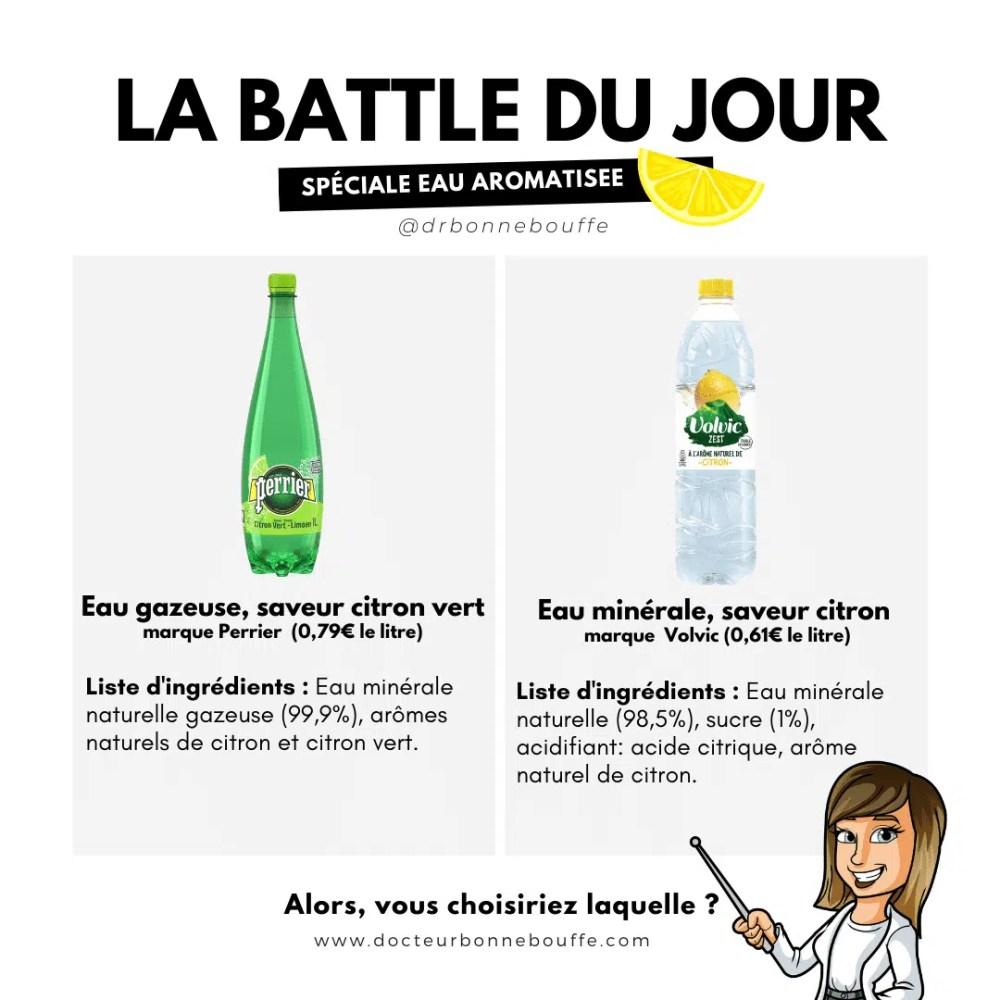 eaux aromatisées au citron avis