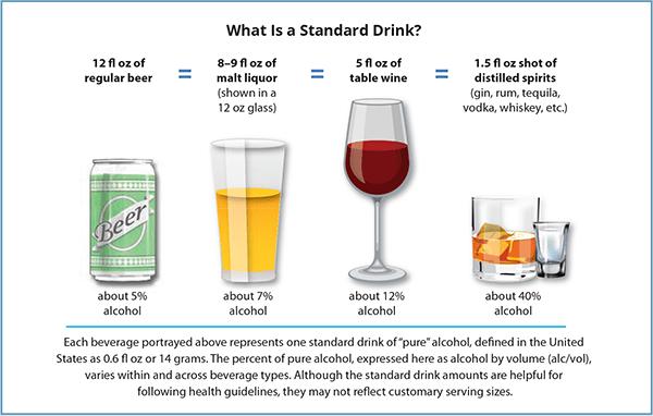 us.standard_drinks