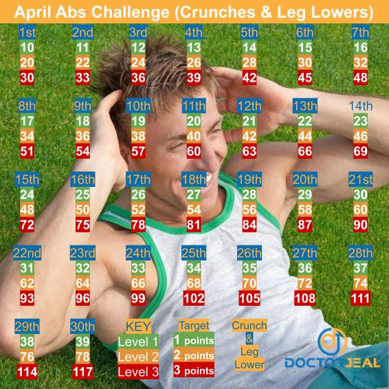 AprilAbs Exercise Challenge - Male - DoctorJeal