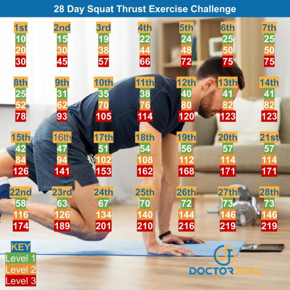 28 Day Squat Thrust Exercise Challenge - DoctorJeal - Male