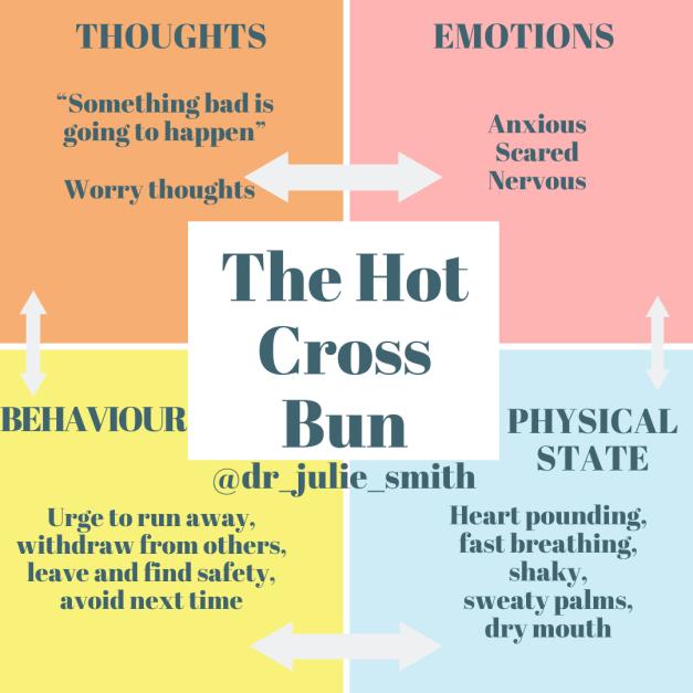 The Hot Cross Bun