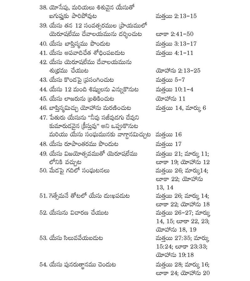 లోని 70 అతి ముఖ్యమైన సంఘటనలు _Page_3