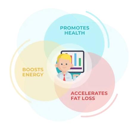 metabolic master switch system