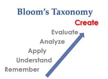 Blooms Tax