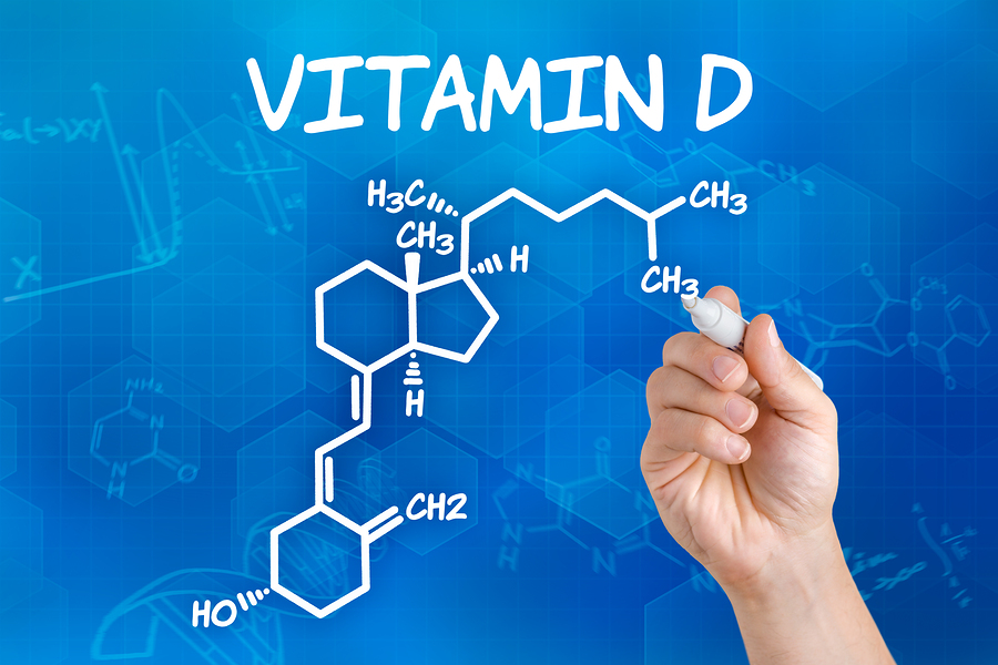 Vitamin D deficiency is associated with poor muscle function in adults aged 60+