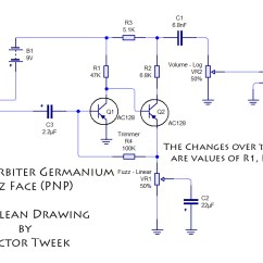 Fuzz Face Wiring Diagram Doctor Tweek V2 Electricity Diagrams S Blog Guitar Effects Project Electronics Music Germanium Re Issue Kit From