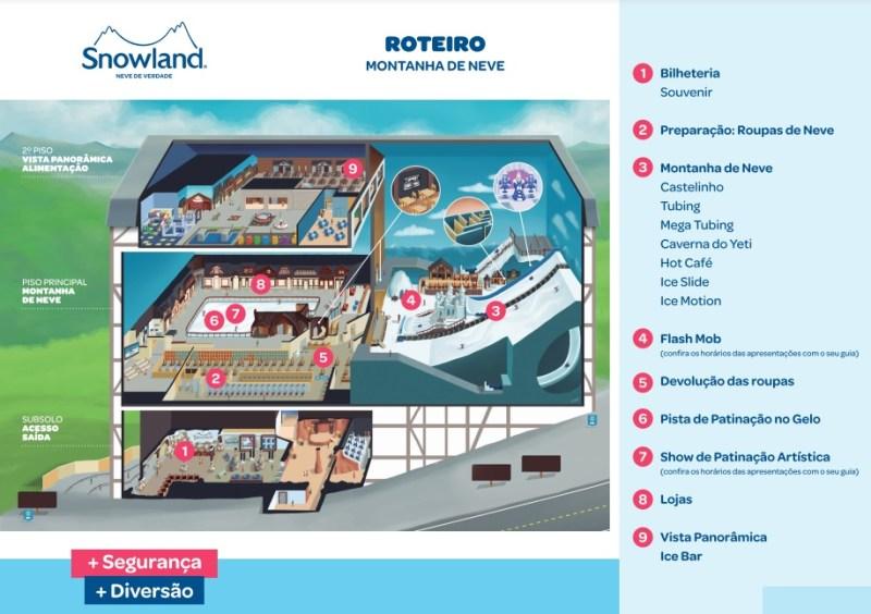 Snowland Mapa do Parque