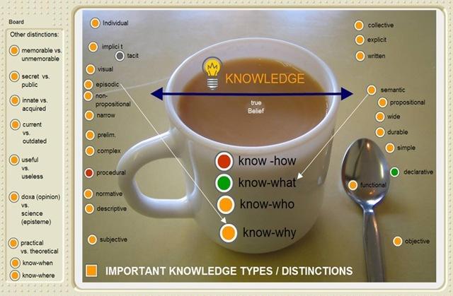 Knowledge Base for WordPress