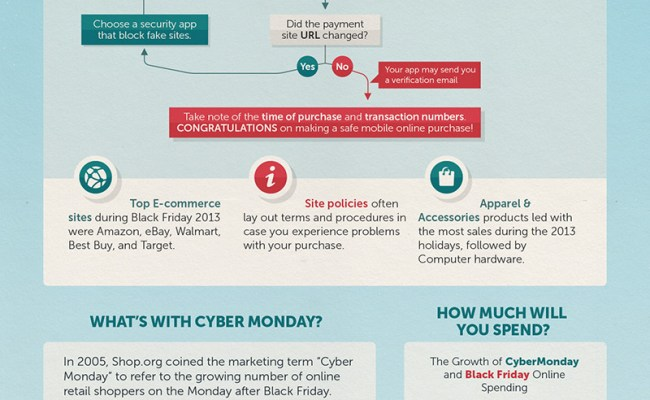 A Guide To Avoiding Cyber Monday Scams On Mobile