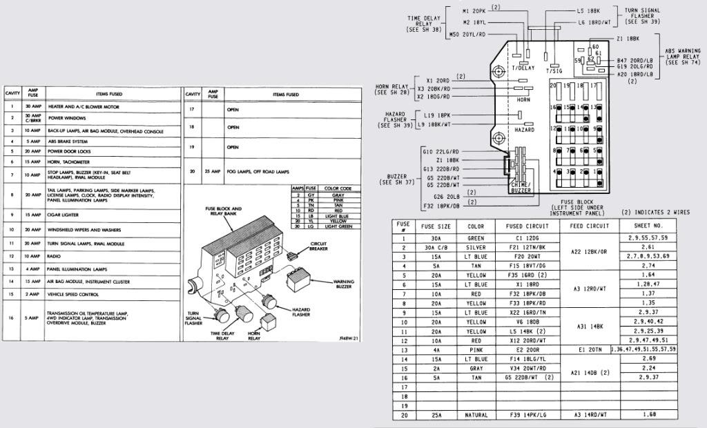 2004 dodge durango stereo wiring diagram narva 74402 stratus fuse box location diagrams image free dakota diagramrh55malibustixxde at