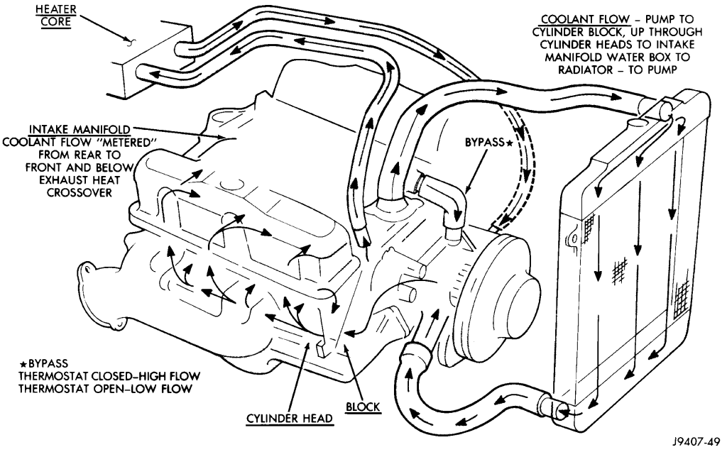 2009 Dodge Journey Thermostat Location. Dodge. Wiring