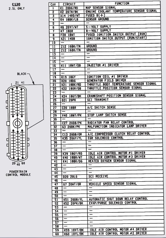 1993 Dodge W150 Wiring Diagram Faq General Info Common Problems Factory Service