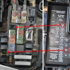 2003 Ford F150 Power Window Wiring Diagram Curtis Plow '99 Durango Trailer Fuse And Relay - Dodgeforum.com