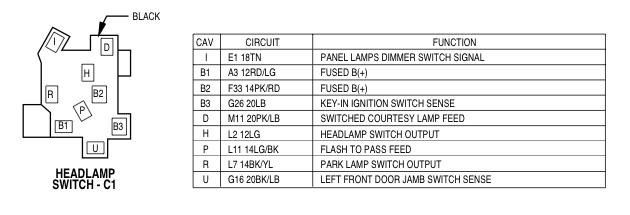 car headlight wiring diagram honeywell furnace thermostat 2010 dodge plug data h4