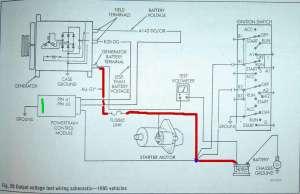 99 alternator wiring  DodgeForum