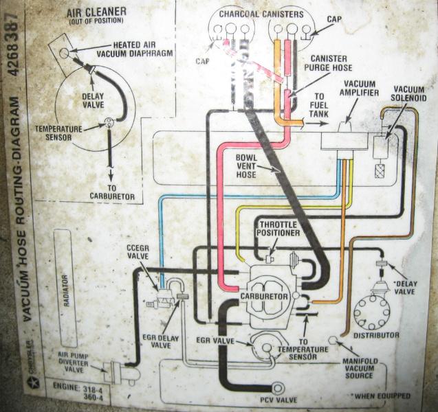 dodge 318 vacuum diagram wiring diagram