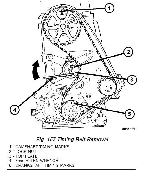 dodge neon timing belt diagram