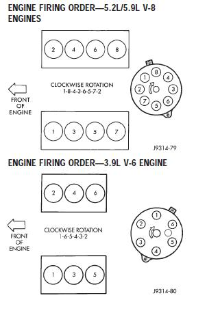 cat position diagram warn 62135 wiring truck won't start after changing plugs/wires/distributor/rotor - dodgeforum.com