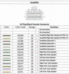 2014 dodge dart stereo wiring diagram wiring diagram h8 1964 impala wiring diagram 2013 dodge dart radio wiring diagram [ 1024 x 966 Pixel ]
