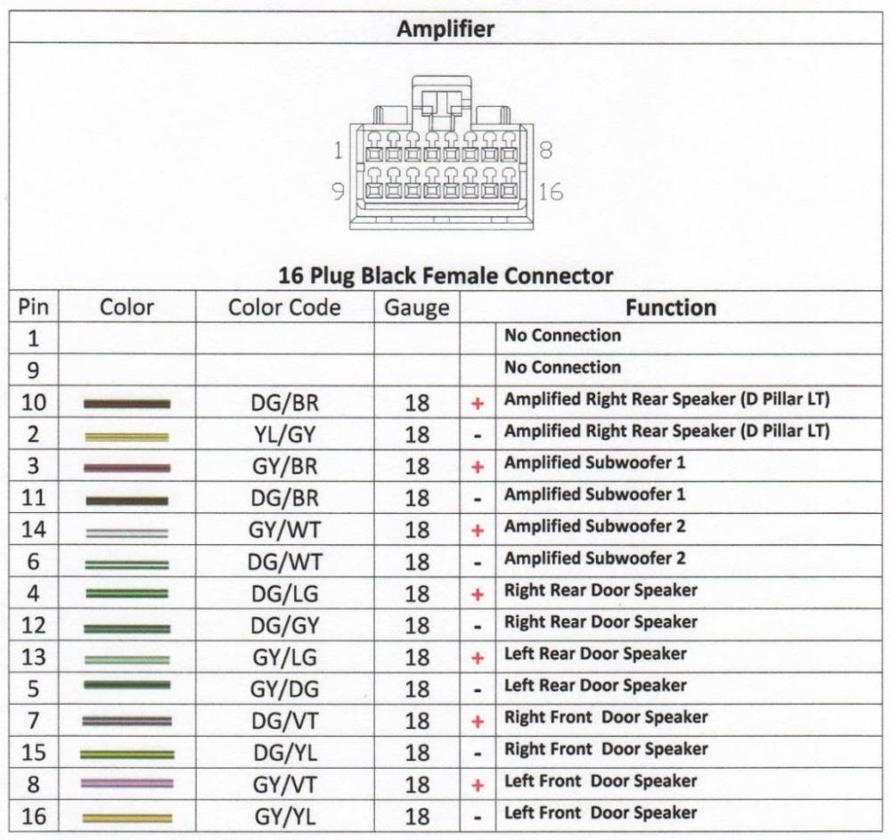 medium resolution of 2014 dodge dart stereo wiring diagram wiring diagram h8 1964 impala wiring diagram 2013 dodge dart radio wiring diagram