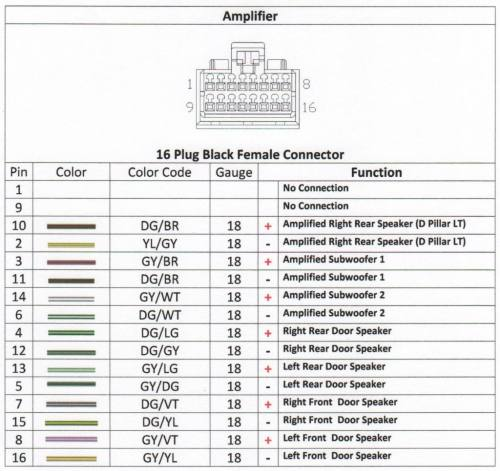 small resolution of 2014 dodge dart stereo wiring diagram wiring diagram h8 1964 impala wiring diagram 2013 dodge dart radio wiring diagram